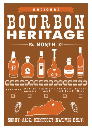 bourbonheritage